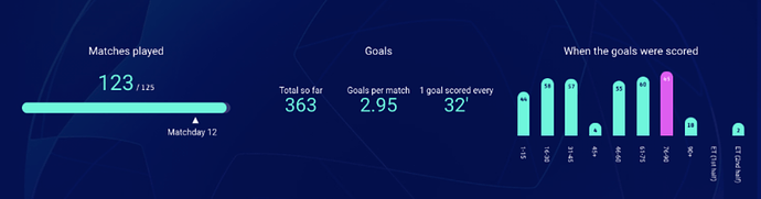 UCL-Numbers