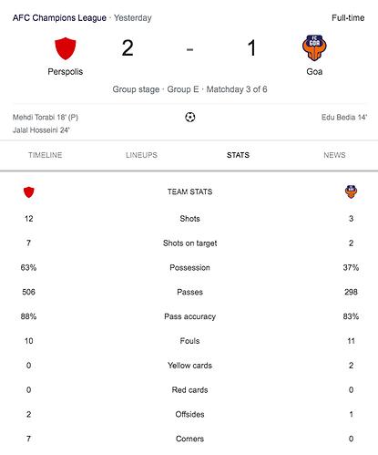 FT-FC-Goa-1-2-Perspolis