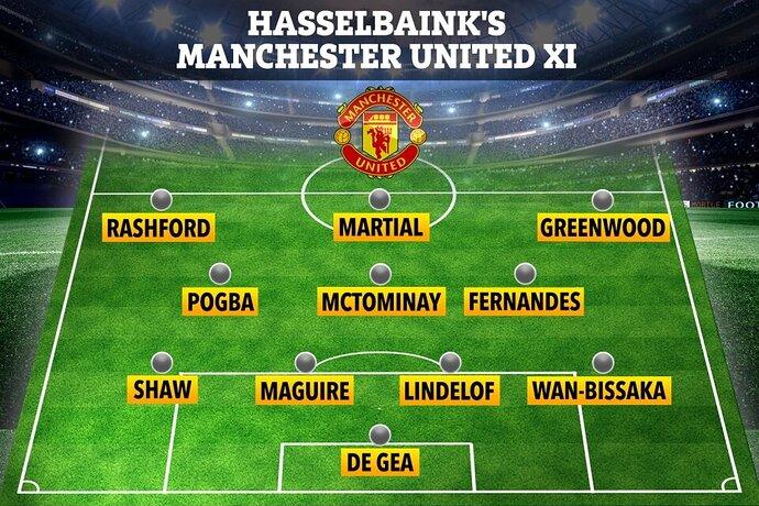 LINE-UP-Hasselbainks-Man-Utd-XI
