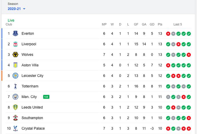 Premier League Standings-1