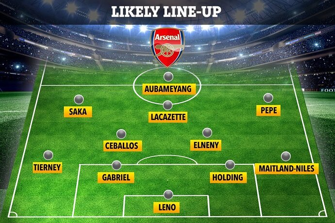 sport-preview-arsenal-line-up-1