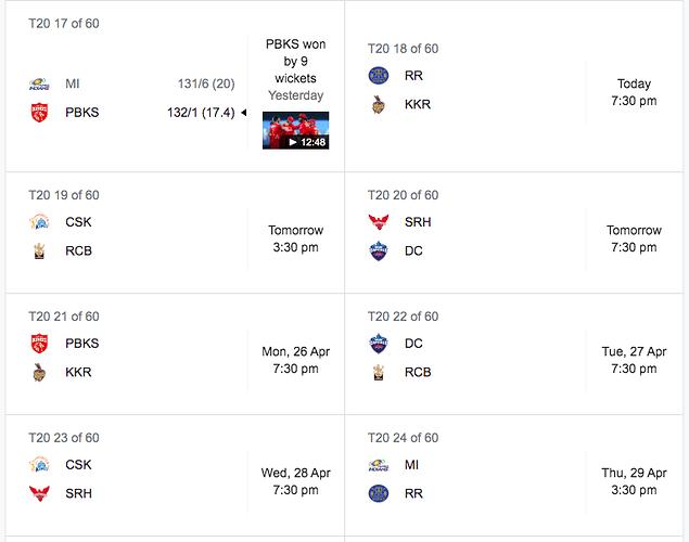 IPL 2021 - Week 3 Fixtures
