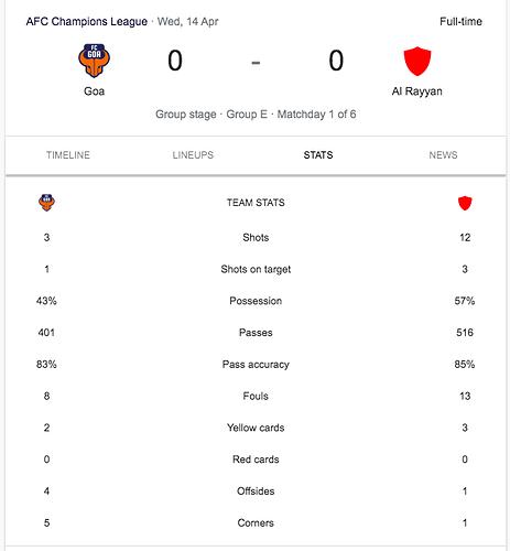 FC-Goa-Al-Rayyan