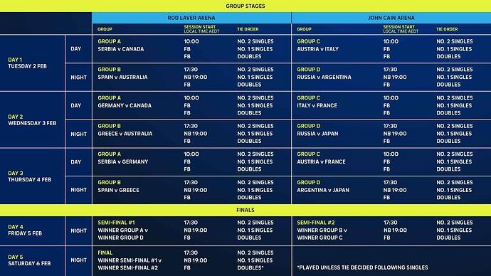 atp_cup_schedule