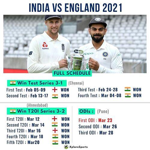 INDvENG-ODI-Series-Pune