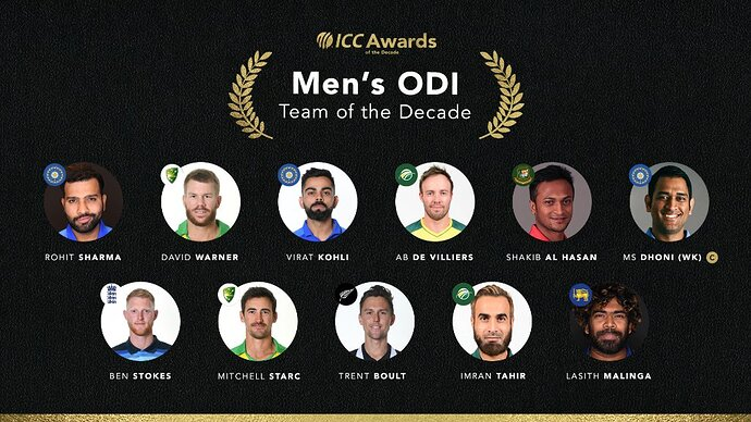 ODI Team of the Decade