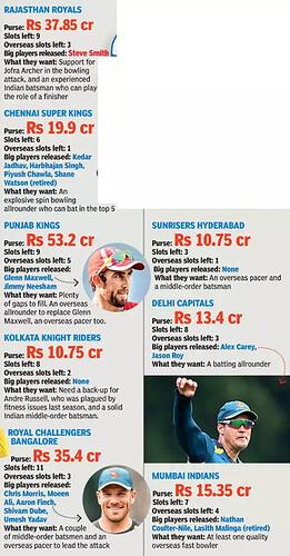 Teams-IPL