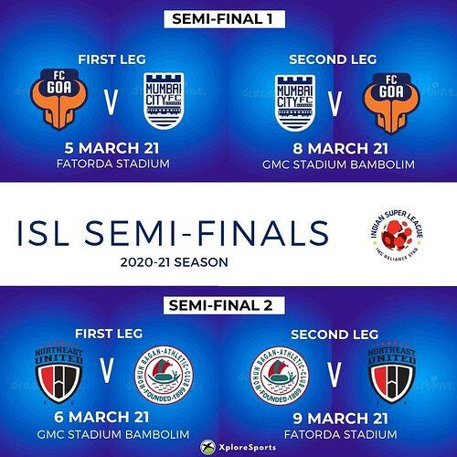 ISL-2020-21-Semi-Finals-Schedule