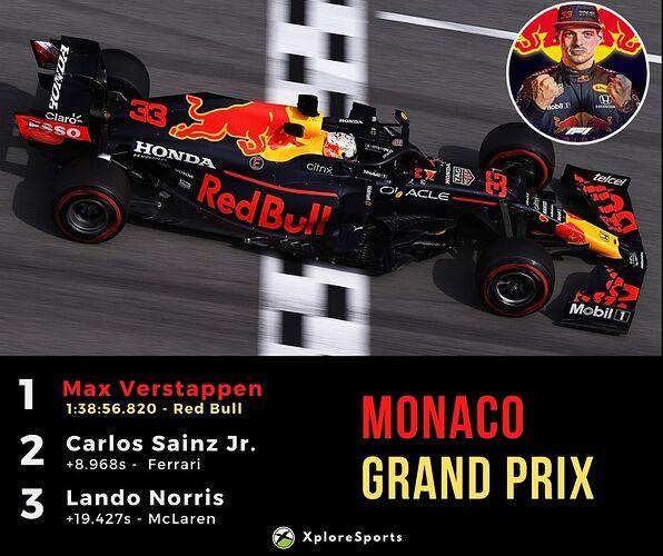MonacoGP-Verstappen-Winner