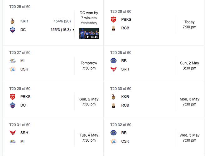 Week 4 Fixtures-IPL 2021