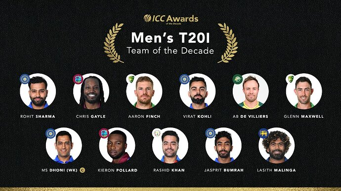 T20 team of the Decade