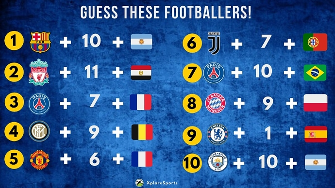 Guess-Footballers-ClubTeam-Jersey-Nationality-1