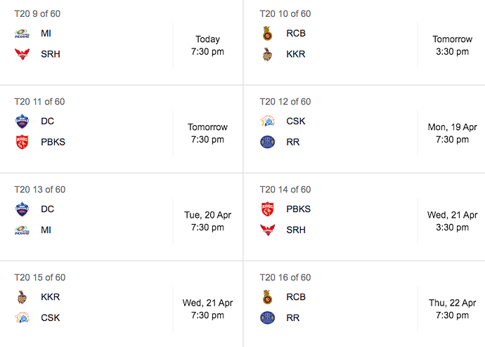 IPL-2021- Week 2