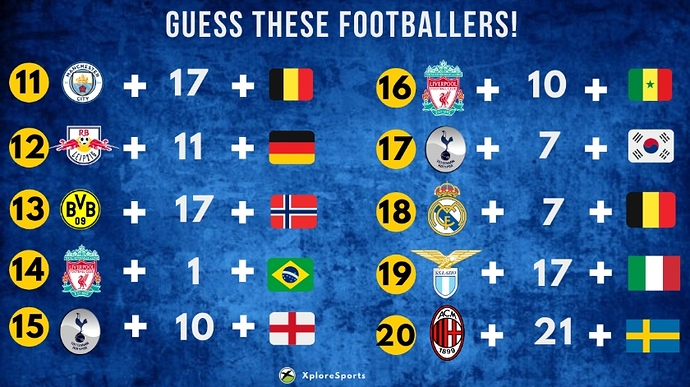 Guess-Footballers-ClubTeam-Jersey-Nationality-2