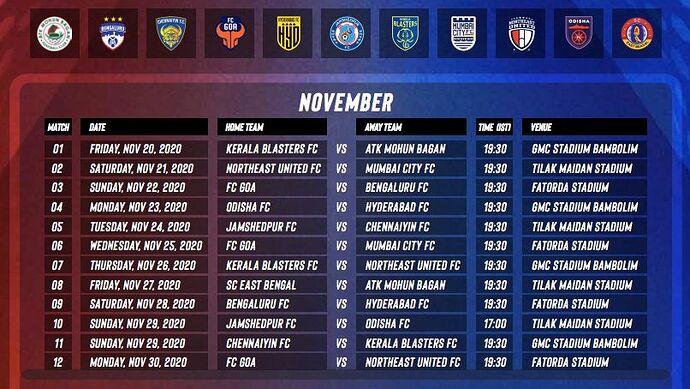 ISL 2020-21 Fixtures1