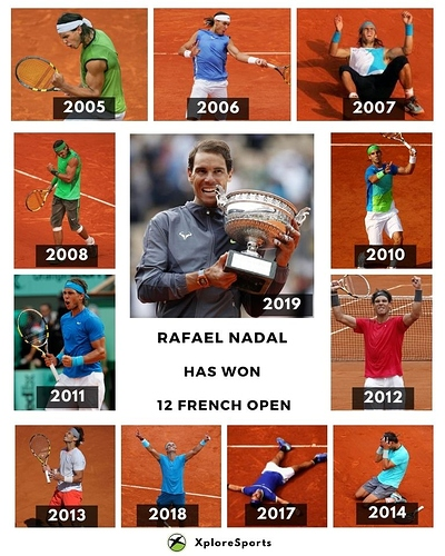 Nadal-French-Open-Titles