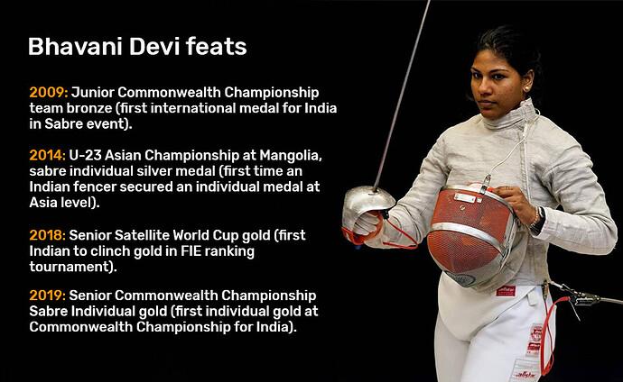 Bhavani-devi-achievements