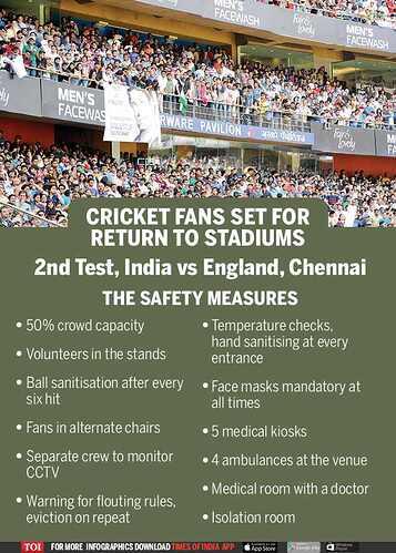 Cricket-Fans-Return-INDvsENG