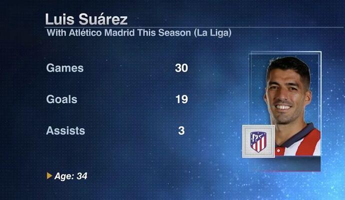 Suarez-Atletico-Madrid
