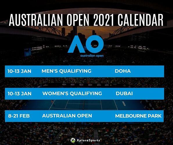 Australia Open 2021 Calendar