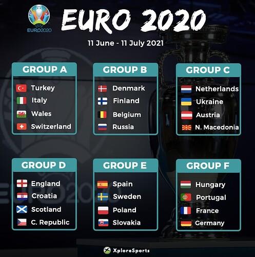 Euro2020-11Jun-11Jul-2021