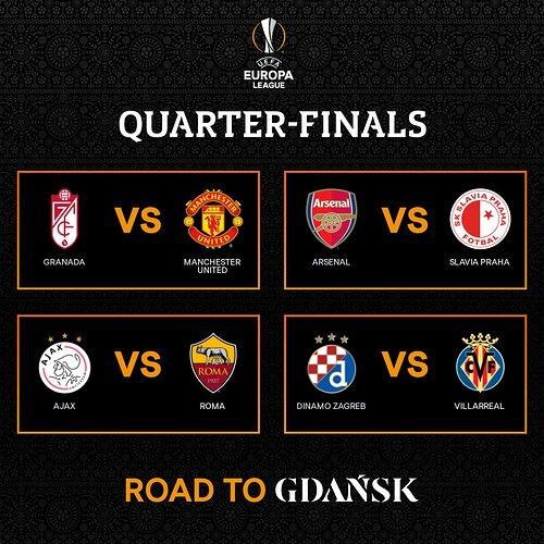 Europa-league-Quarter-finals-2021