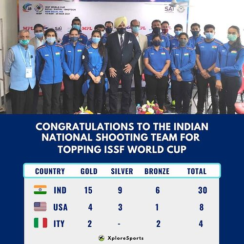 ISSF-Shooting-World-Cup