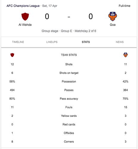 FC-Goa-Al-Wahda