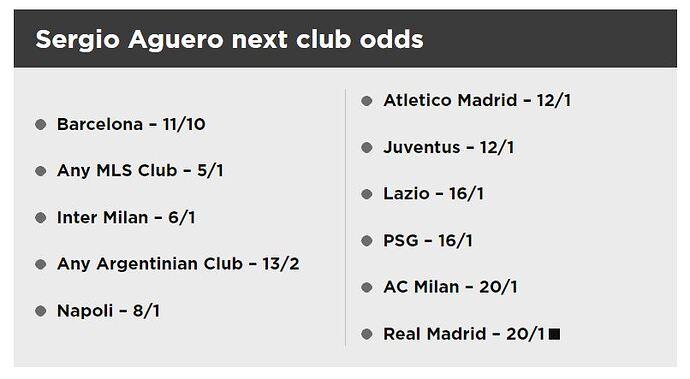 Aguero-Transfer-odds