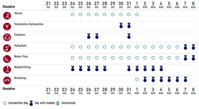Tokyo 2020 Olympics - Events Schedule-4