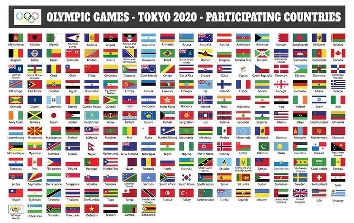 olympics-countries