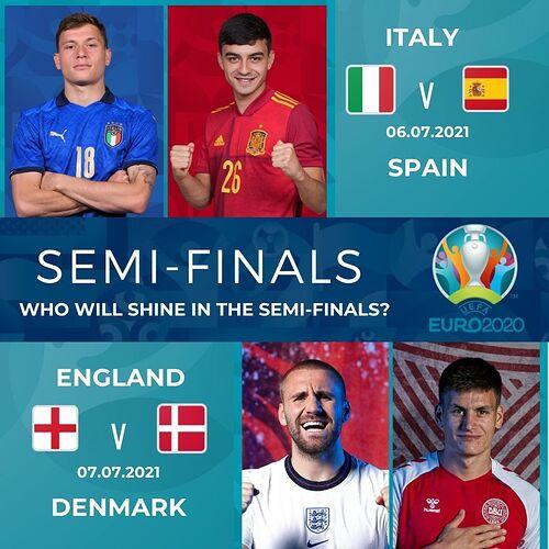 Euro2020-Semifinals