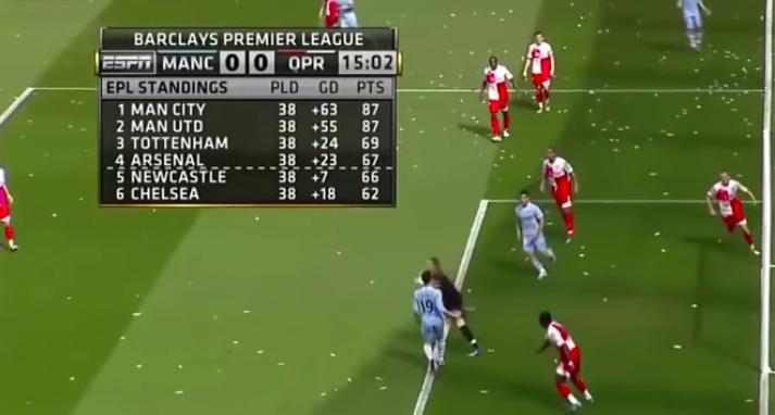 Premier-League-Standings