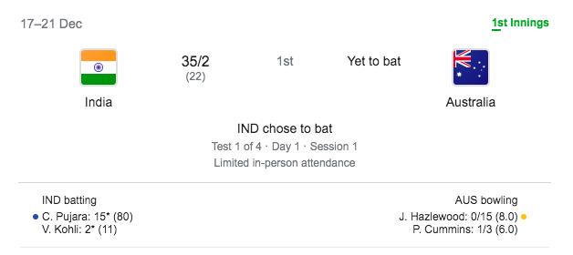 IndvsAus-Scorecard