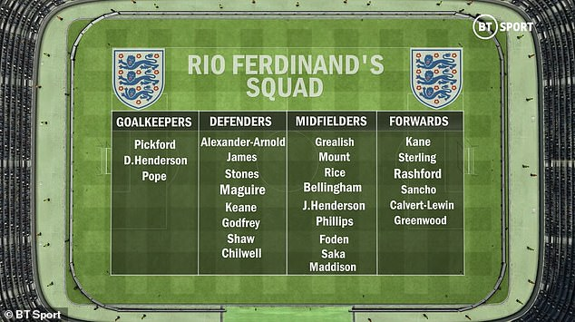43083449-9587459-Ferdinand_s_squad_was_full_of_attacking_midfielders_and_youth_wi-a-12_1621262004301