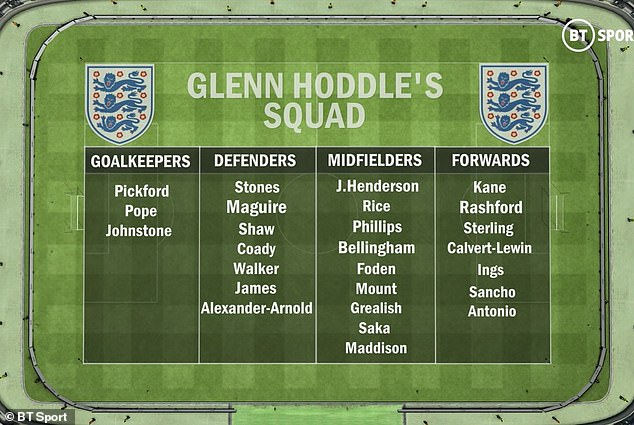 43083453-9587459-Hoddle_opted_for_Sam_Johnstone_instead_of_Dean_Henderson_as_his_-a-14_1621262004304