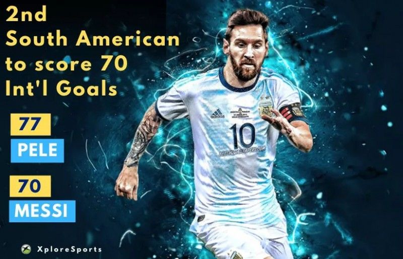 Messi-Intl-goals-70