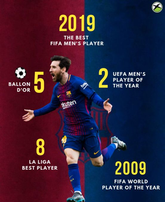 Leo-Messi-The-GOAT